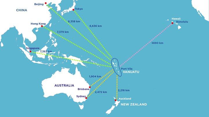 Vanuatu is close to Australia and New Zealand